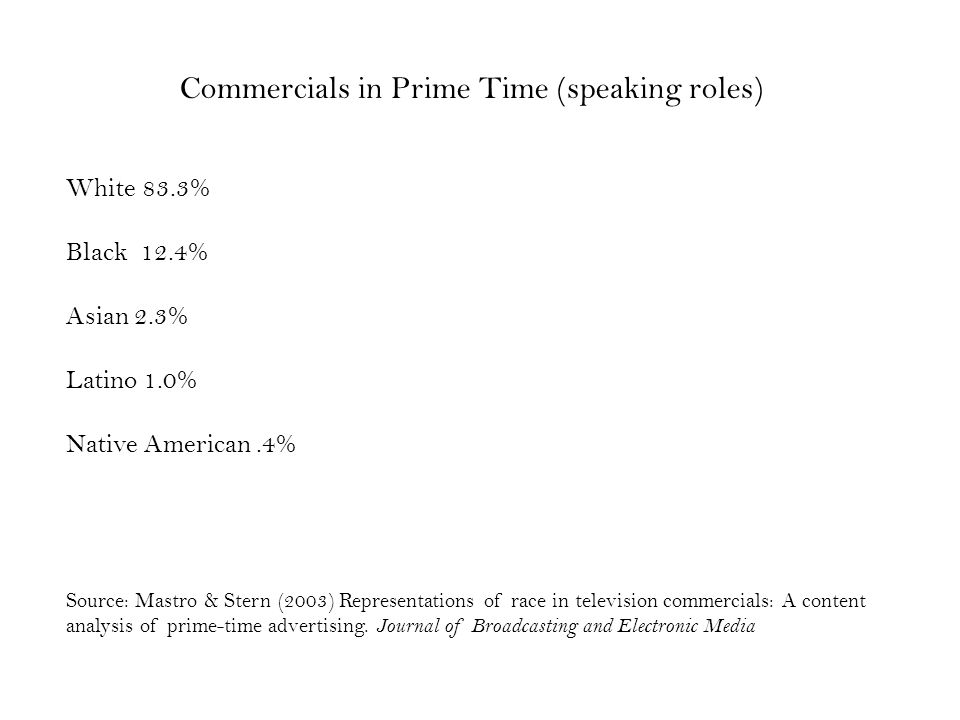 Commercials in Prime Time (speaking roles) White 83.3% Black 12.4% Asian 2.3% Latino 1.0% Native American.4% Source: Mastro & Stern (2003) Representations of race in television commercials: A content analysis of prime-time advertising.
