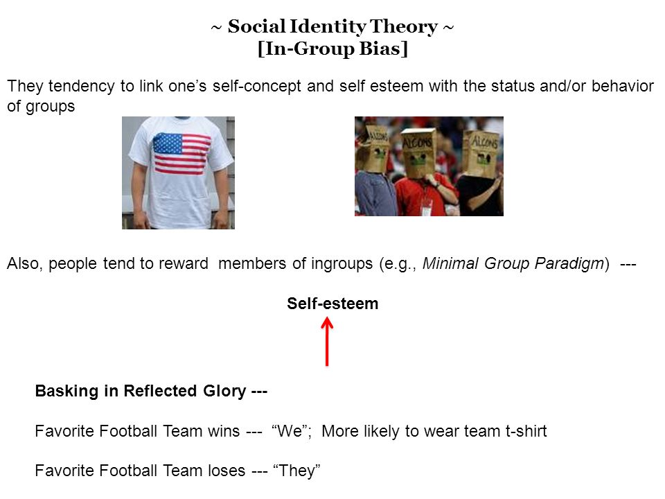 ~ Social Identity Theory ~ [In-Group Bias] They tendency to link one's self-concept and self esteem with the status and/or behavior of groups Also, people tend to reward members of ingroups (e.g., Minimal Group Paradigm) --- Self-esteem Basking in Reflected Glory --- Favorite Football Team wins --- We ; More likely to wear team t-shirt Favorite Football Team loses --- They