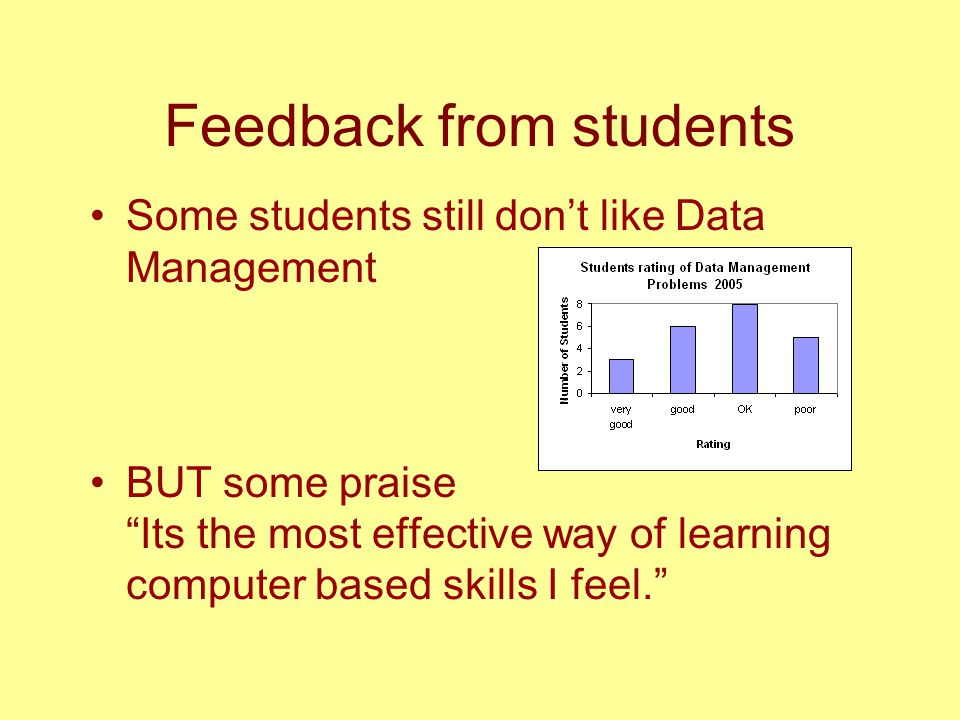 Feedback from students Some students still don't like Data Management BUT some praise Its the most effective way of learning computer based skills I feel.