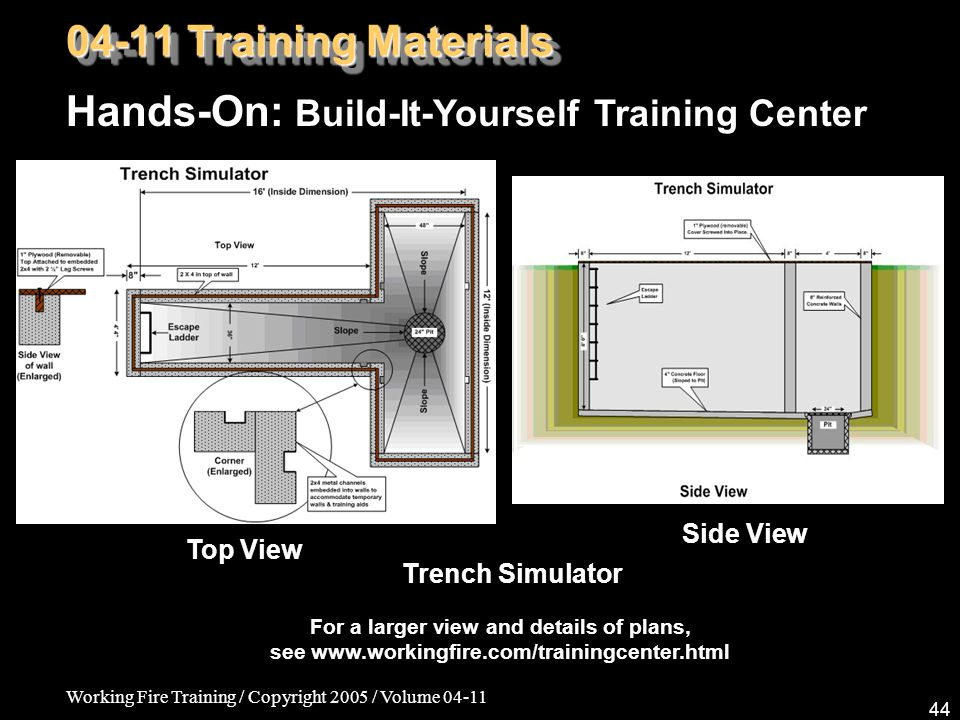 Working Fire Training / Copyright 2005 / Volume 04-11 44 04-11 Training Materials Hands-On: Build-It-Yourself Training Center Trench Simulator For a larger view and details of plans, see www.workingfire.com/trainingcenter.html Top View Side View