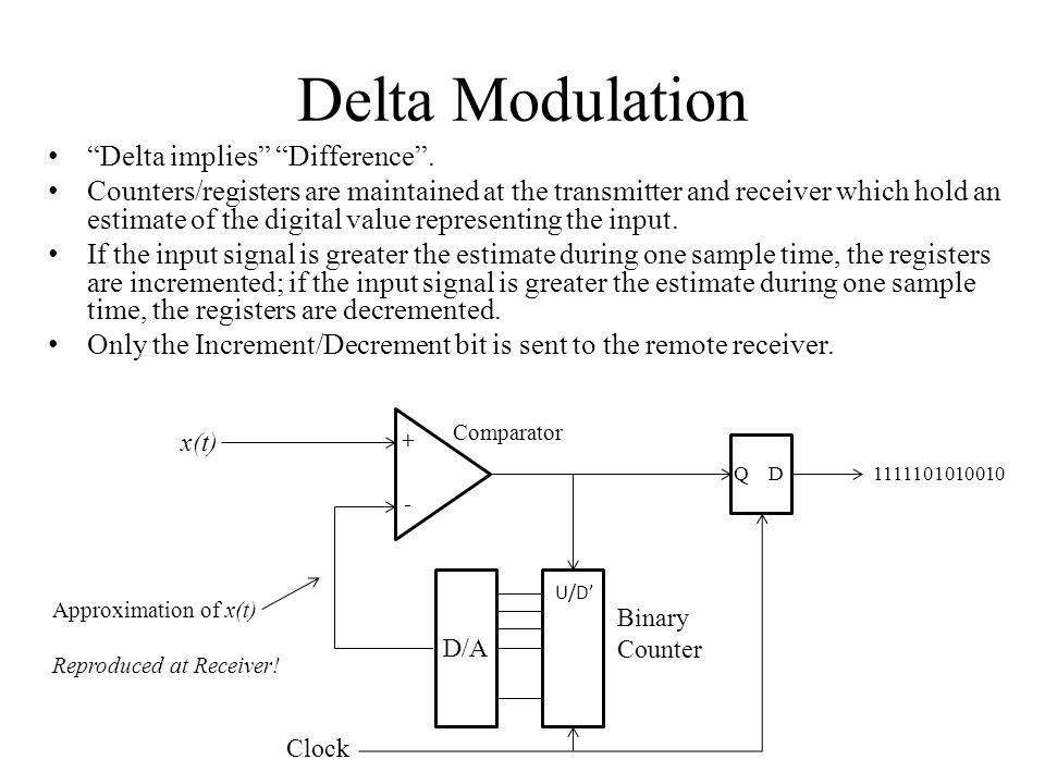Delta Modulation Delta implies Difference .