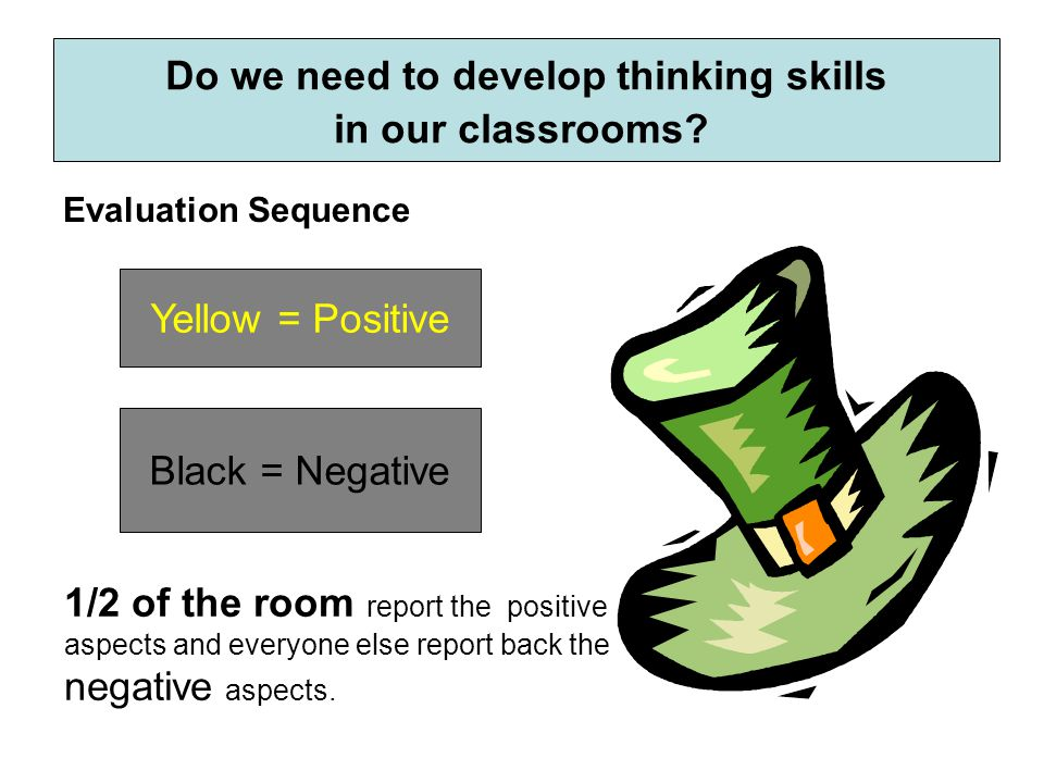 Evaluation Sequence Do we need to develop thinking skills in our classrooms.