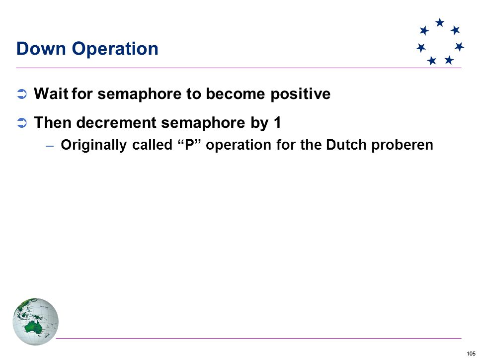 105 Down Operation  Wait for semaphore to become positive  Then decrement semaphore by 1 –Originally called P operation for the Dutch proberen