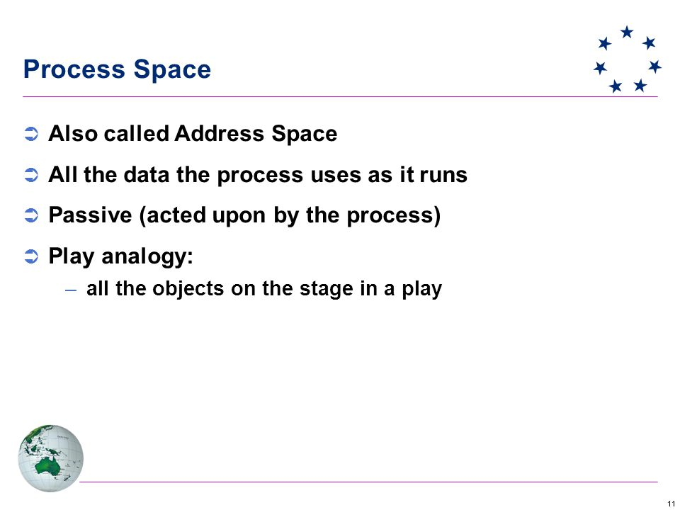 11 Process Space  Also called Address Space  All the data the process uses as it runs  Passive (acted upon by the process)  Play analogy: –all the objects on the stage in a play