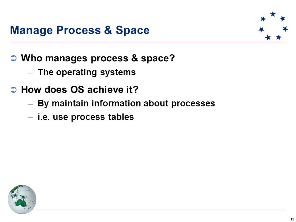 13 Manage Process & Space  Who manages process & space.