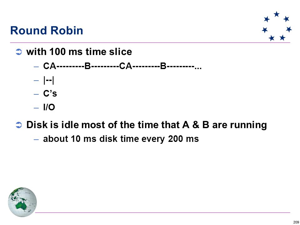 209 Round Robin  with 100 ms time slice –CA---------B---------CA---------B---------...