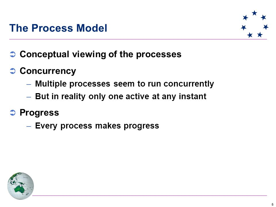 55 The Process Model  Conceptual viewing of the processes  Concurrency –Multiple processes seem to run concurrently –But in reality only one active at any instant  Progress –Every process makes progress