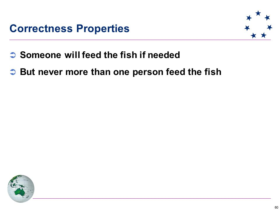 60 Correctness Properties  Someone will feed the fish if needed  But never more than one person feed the fish