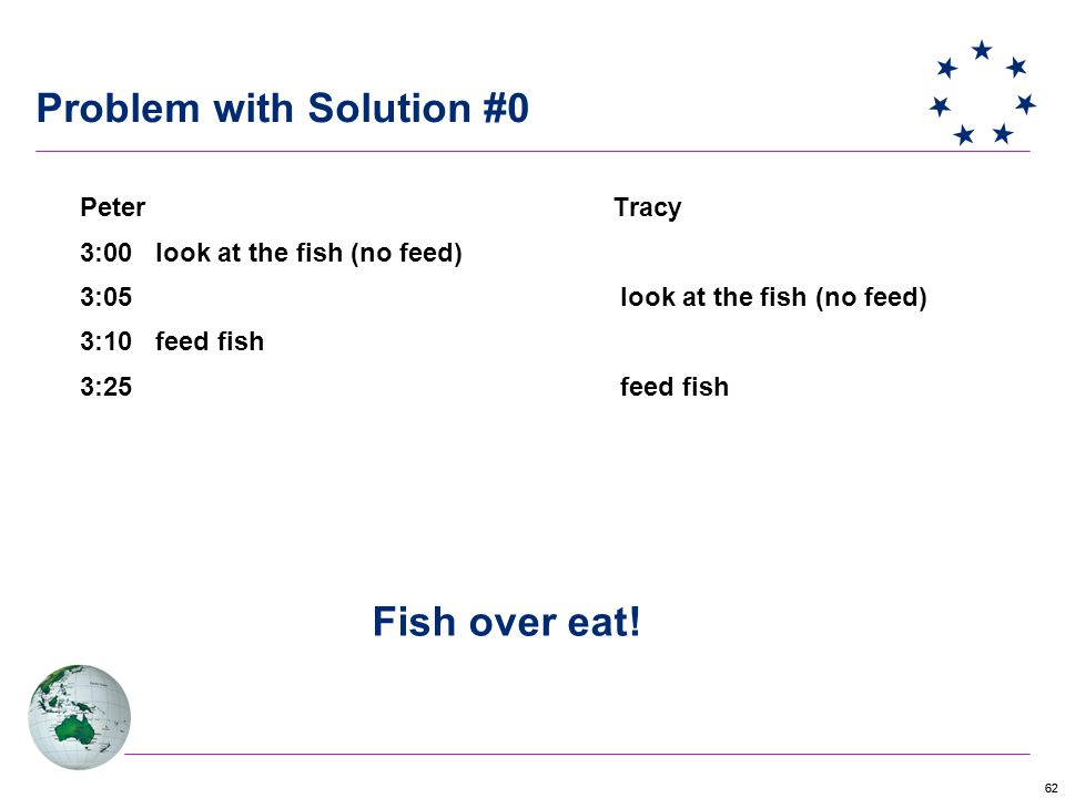 62 Problem with Solution #0 Peter Tracy 3:00 look at the fish (no feed) 3:05 look at the fish (no feed) 3:10 feed fish 3:25 feed fish Fish over eat!