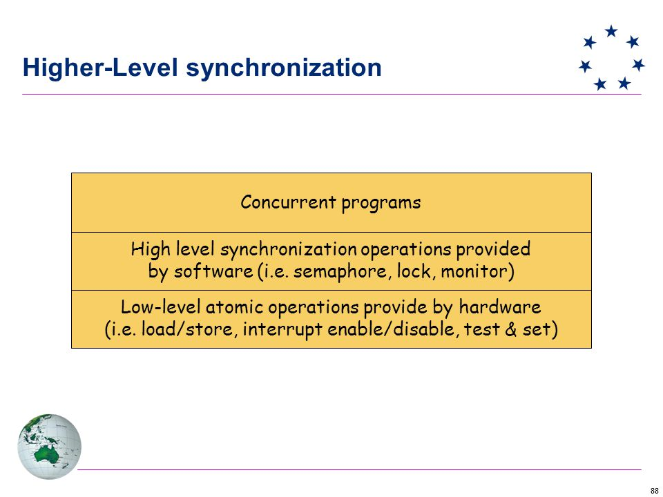 88 Higher-Level synchronization Low-level atomic operations provide by hardware (i.e.