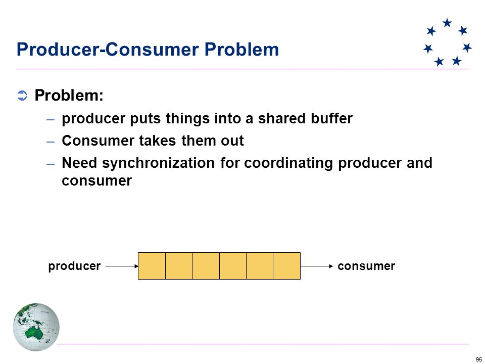 95 Producer-Consumer Problem  Problem: –producer puts things into a shared buffer –Consumer takes them out –Need synchronization for coordinating producer and consumer producerconsumer
