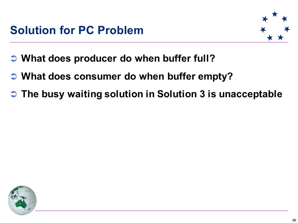 99 Solution for PC Problem  What does producer do when buffer full.