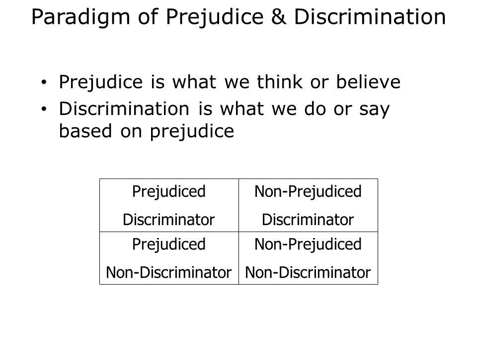 Paradigm of Prejudice & Discrimination Prejudice is what we think or believe Discrimination is what we do or say based on prejudice Prejudiced Discriminator Prejudiced Non-Discriminator Non-Prejudiced Discriminator Non-Prejudiced Non-Discriminator