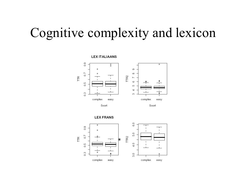 Cognitive complexity and lexicon