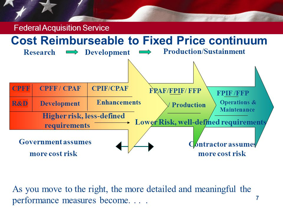 Federal Acquisition Service 7 Cost Reimburseable to Fixed Price continuum ResearchDevelopment Government assumes more cost risk Contractor assumes more cost risk Production/Sustainment As you move to the right, the more detailed and meaningful the performance measures become....