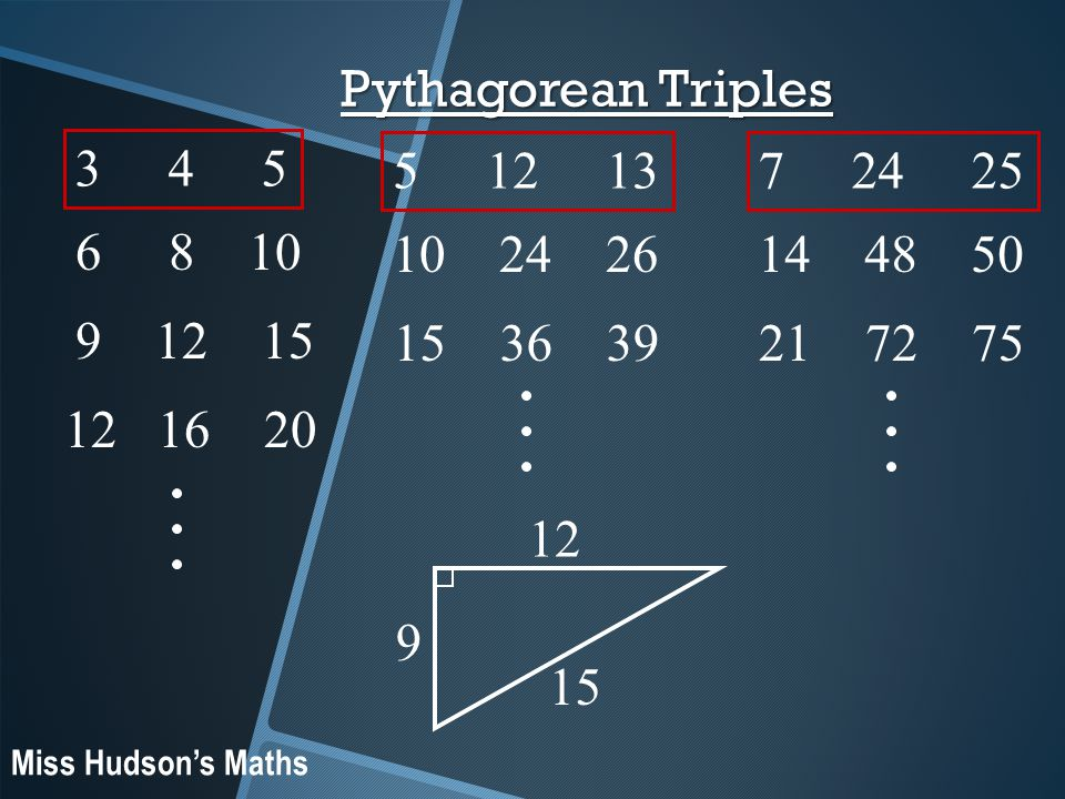 Pythagorean Triples 3 4 5 6 8 10 9 12 15 12 16 20 5 12 13 10 24 26 15 36 39 7 24 25 14 48 50 21 72 75 9 15 12 Miss Hudson's Maths