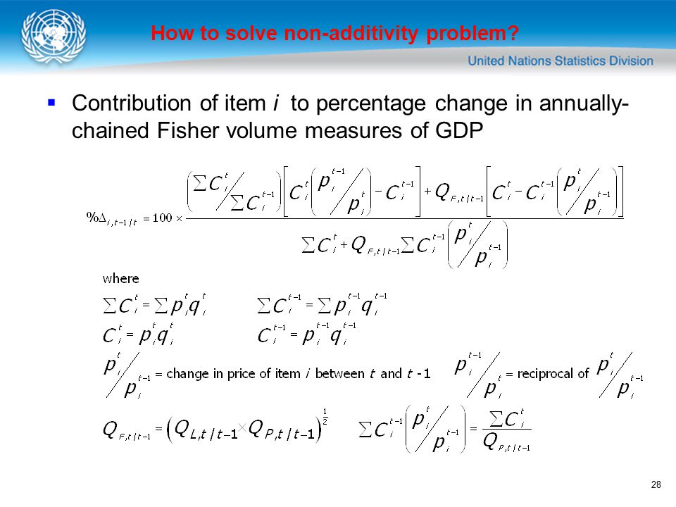 28 How to solve non-additivity problem.
