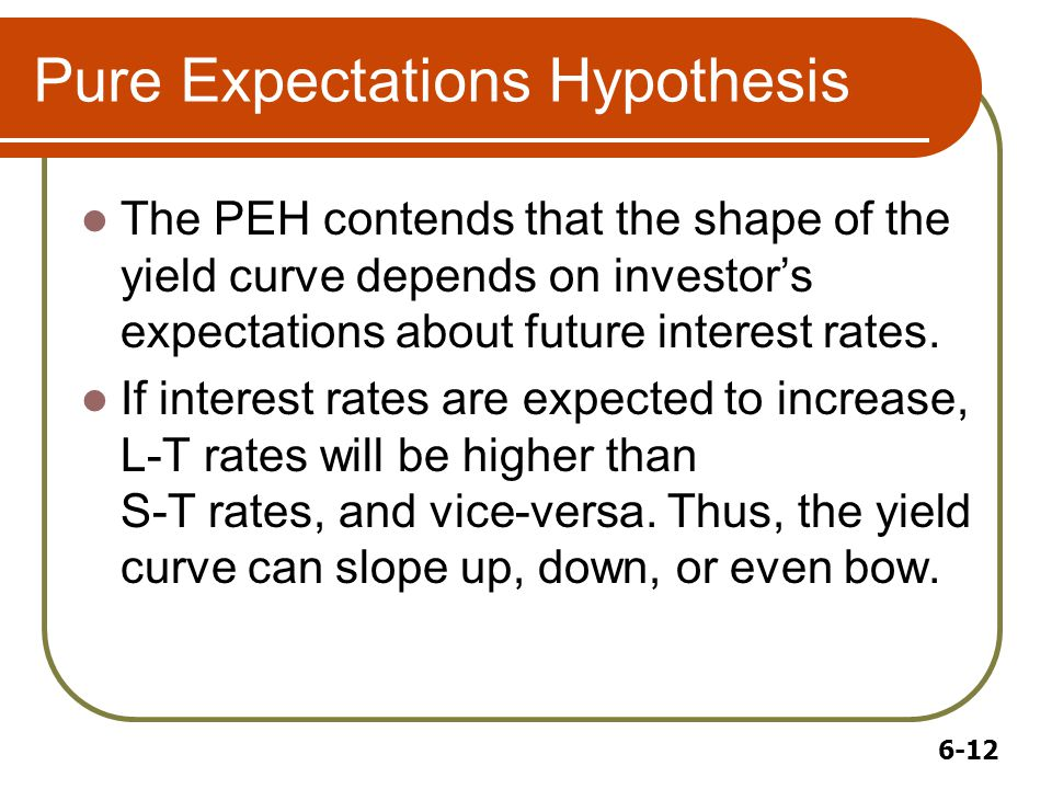 6-12 Pure Expectations Hypothesis The PEH contends that the shape of the yield curve depends on investor's expectations about future interest rates.