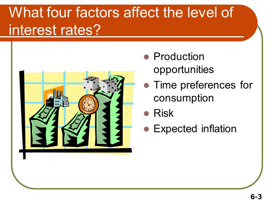 6-3 What four factors affect the level of interest rates.