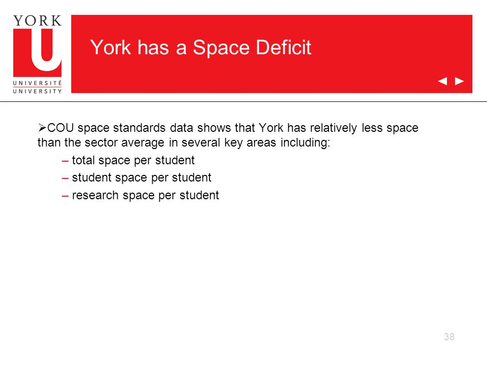 38 York has a Space Deficit  COU space standards data shows that York has relatively less space than the sector average in several key areas including: – total space per student – student space per student – research space per student