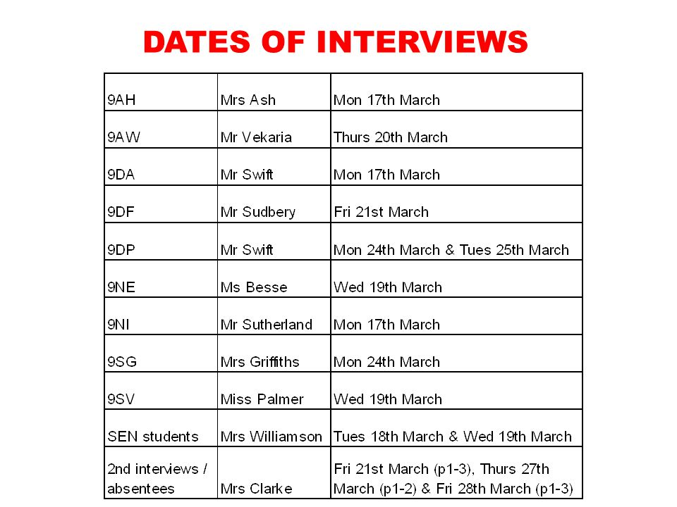 DATES OF INTERVIEWS