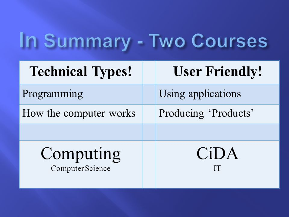 Technical Types!User Friendly.