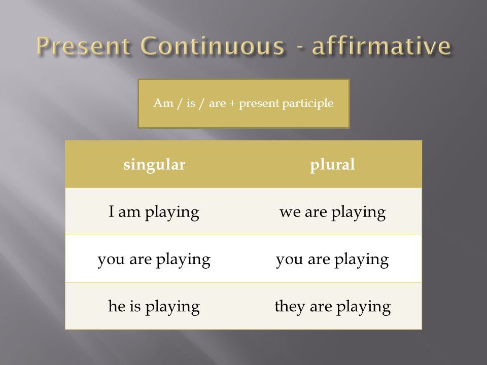 singularplural I am playingwe are playing you are playing he is playingthey are playing Am / is / are + present participle