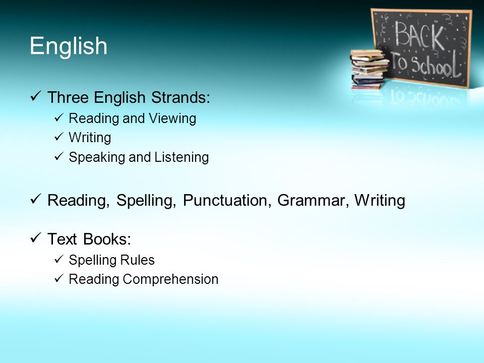 English Three English Strands: Reading and Viewing Writing Speaking and Listening Reading, Spelling, Punctuation, Grammar, Writing Text Books: Spelling Rules Reading Comprehension