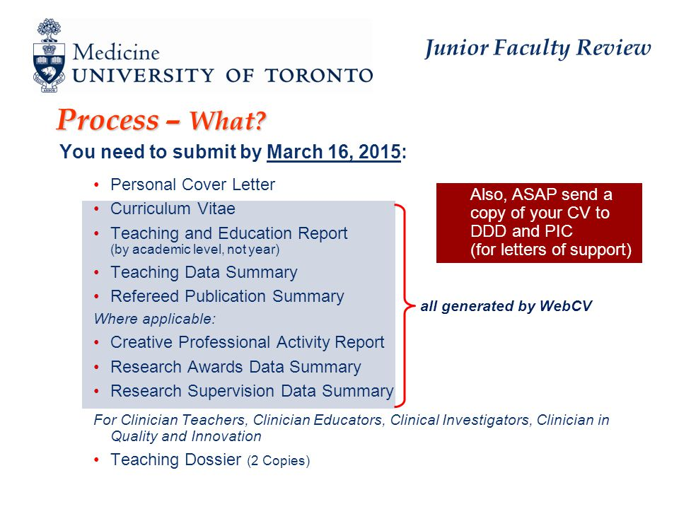 Junior Faculty Review Process – What.