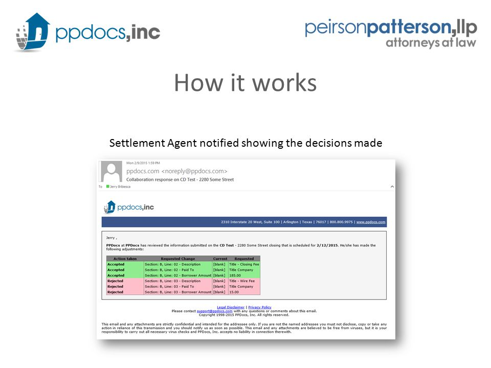 How it works Settlement Agent notified showing the decisions made