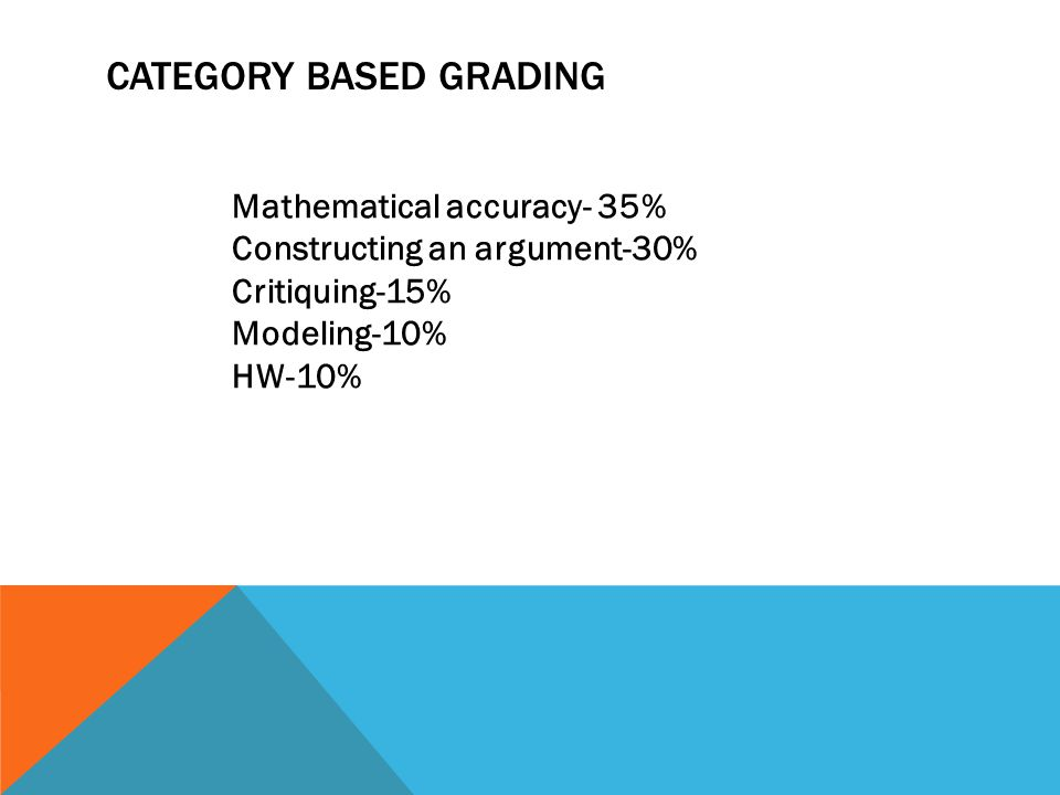 CATEGORY BASED GRADING Mathematical accuracy- 35% Constructing an argument-30% Critiquing-15% Modeling-10% HW-10%