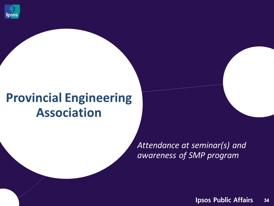 Provincial Engineering Association 34 Attendance at seminar(s) and awareness of SMP program