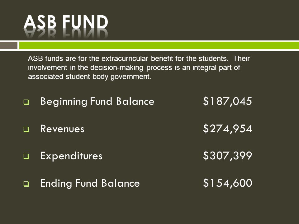  Beginning Fund Balance$187,045  Revenues$274,954  Expenditures$307,399  Ending Fund Balance$154,600 ASB funds are for the extracurricular benefit for the students.