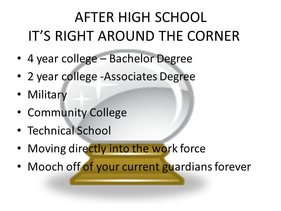 AFTER HIGH SCHOOL IT'S RIGHT AROUND THE CORNER 4 year college – Bachelor Degree 2 year college -Associates Degree Military Community College Technical School Moving directly into the work force Mooch off of your current guardians forever