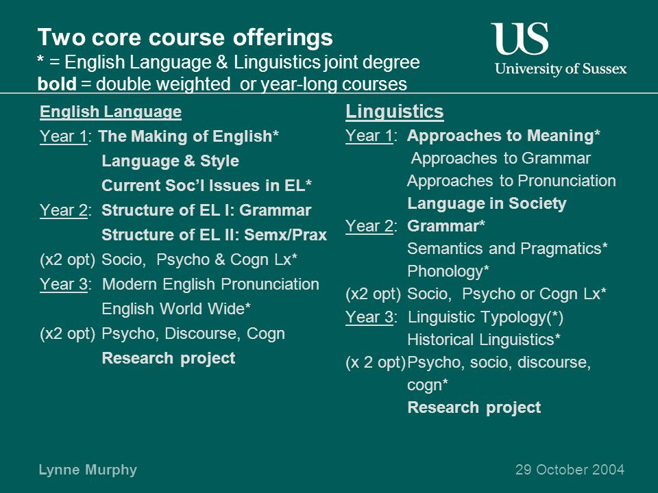 Lynne Murphy29 October 2004 Two core course offerings * = English Language & Linguistics joint degree bold = double weighted or year-long courses English Language Year 1: The Making of English* Language & Style Current Soc'l Issues in EL* Year 2:Structure of EL I: Grammar Structure of EL II: Semx/Prax (x2 opt)Socio, Psycho & Cogn Lx* Year 3: Modern English Pronunciation English World Wide* (x2 opt)Psycho, Discourse, Cogn Research project Linguistics Year 1: Approaches to Meaning* Approaches to Grammar Approaches to Pronunciation Language in Society Year 2:Grammar* Semantics and Pragmatics* Phonology* (x2 opt)Socio, Psycho or Cogn Lx* Year 3: Linguistic Typology(*) Historical Linguistics* (x 2 opt)Psycho, socio, discourse, cogn* Research project