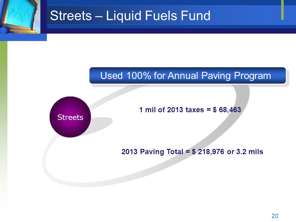 20 Streets – Liquid Fuels Fund Capital Sewer Streets Used 100% for Annual Paving Program 1 mil of 2013 taxes = $ 68,463 2013 Paving Total = $ 218,976 or 3.2 mils