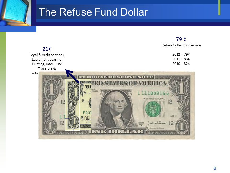 8 The Refuse Fund Dollar 79 ¢ Refuse Collection Service 2012 - 79¢ 2011 - 83¢ 2010 - 82¢ 21¢ Legal & Audit Services, Equipment Leasing, Printing, Inter-Fund Transfers & Administrative Fees 2012 - 20¢ 2011 - 16¢ 2010 - 17¢