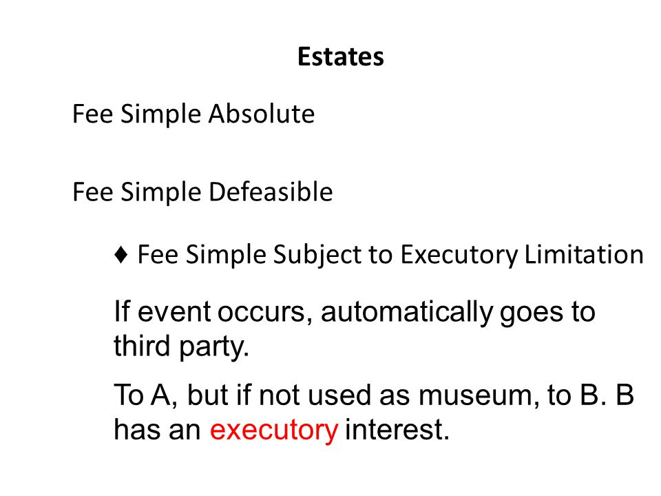 Estates Fee Simple Absolute Fee Simple Defeasible ♦ Fee Simple Subject to Executory Limitation If event occurs, automatically goes to third party.