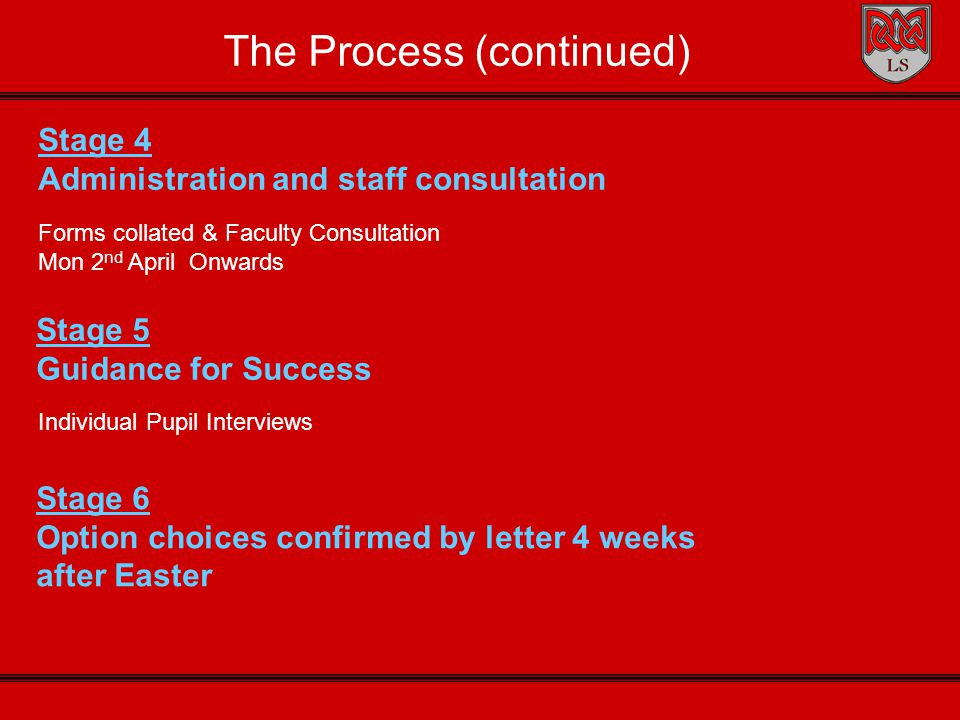 The Process (continued) Stage 4 Administration and staff consultation Forms collated & Faculty Consultation Mon 2 nd April Onwards Stage 5 Guidance for Success Individual Pupil Interviews Stage 6 Option choices confirmed by letter 4 weeks after Easter