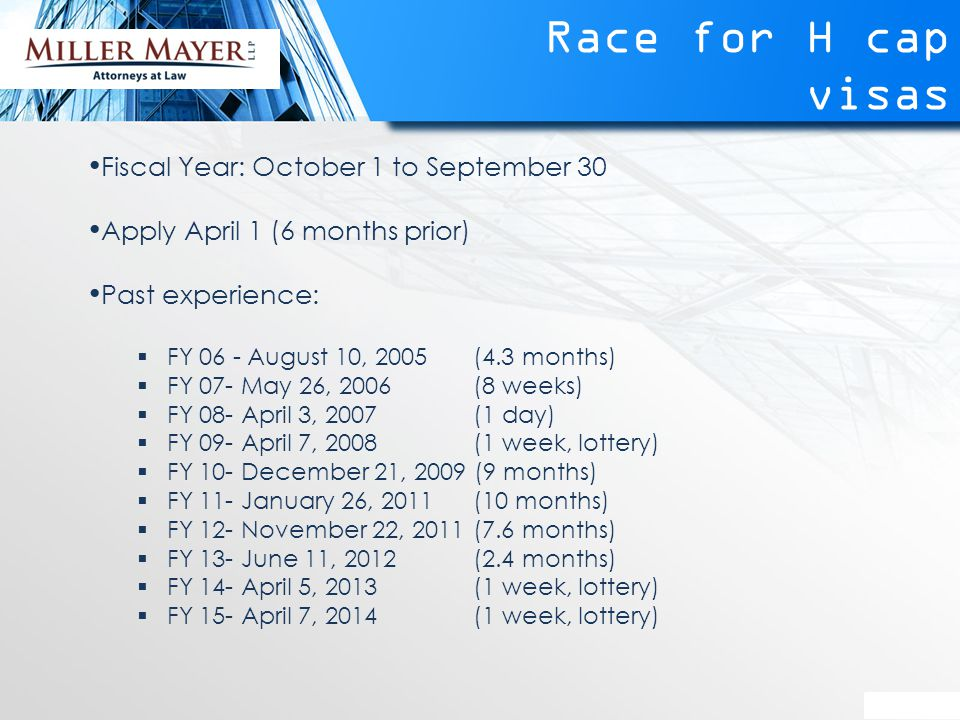 Race for H cap visas Fiscal Year: October 1 to September 30 Apply April 1 (6 months prior) Past experience:  FY 06 - August 10, 2005 (4.3 months)  FY 07- May 26, 2006 (8 weeks)  FY 08- April 3, 2007 (1 day)  FY 09- April 7, 2008 (1 week, lottery)  FY 10- December 21, 2009 (9 months)  FY 11- January 26, 2011 (10 months)  FY 12- November 22, 2011 (7.6 months)  FY 13- June 11, 2012 (2.4 months)  FY 14- April 5, 2013 (1 week, lottery)  FY 15- April 7, 2014(1 week, lottery)