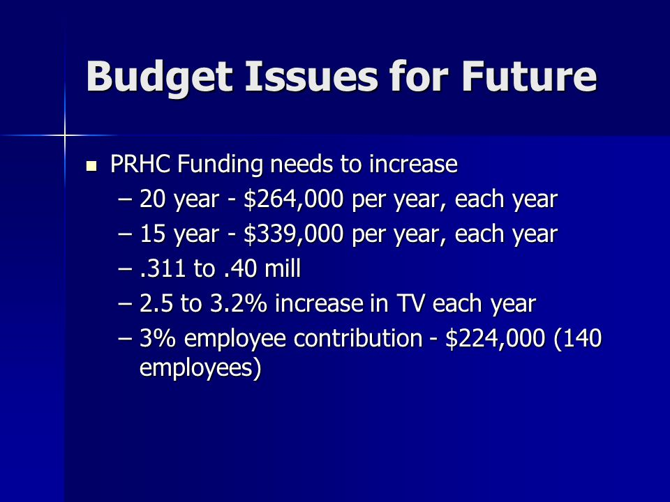 Budget Issues for Future PRHC Funding needs to increase PRHC Funding needs to increase –20 year - $264,000 per year, each year –15 year - $339,000 per year, each year –.311 to.40 mill –2.5 to 3.2% increase in TV each year –3% employee contribution - $224,000 (140 employees)