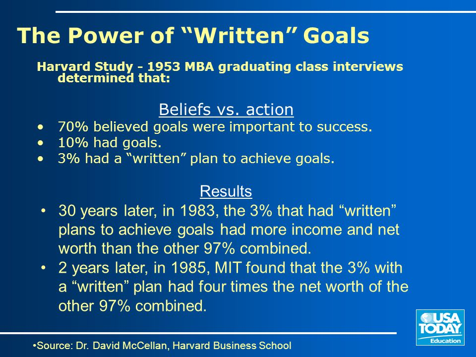 The Power of Written Goals Harvard Study - 1953 MBA graduating class interviews determined that: Beliefs vs.