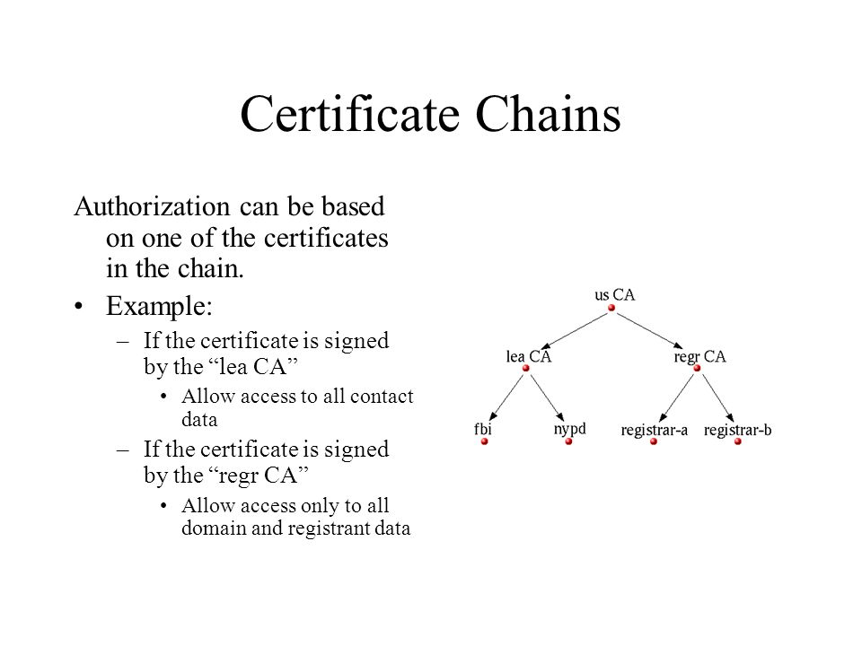 Certificate Chains Authorization can be based on one of the certificates in the chain.