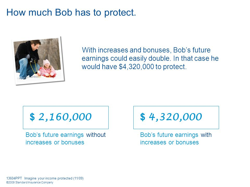 13604PPT Imagine your income protected (11/09) ©2009 Standard Insurance Company How much Bob has to protect.