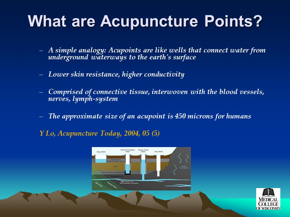 What are Acupuncture Points.