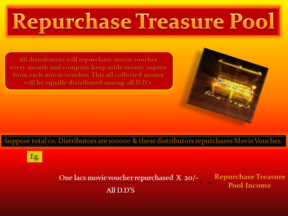 Team Repurchase Income Every Distributor will have to Repurchase of Movie Voucher worth Rs.