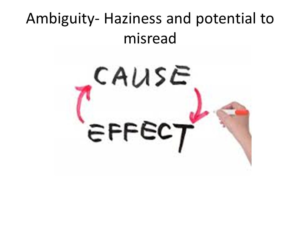 Ambiguity- Haziness and potential to misread