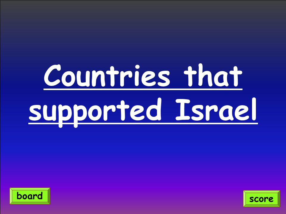 Countries that supported Israel score board