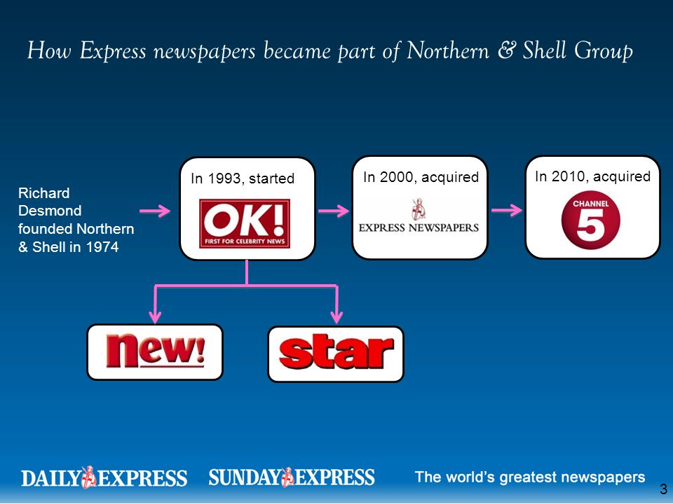 3 How Express newspapers became part of Northern & Shell Group Richard Desmond founded Northern & Shell in 1974 In 2000, acquired In 1993, started In 2010, acquired