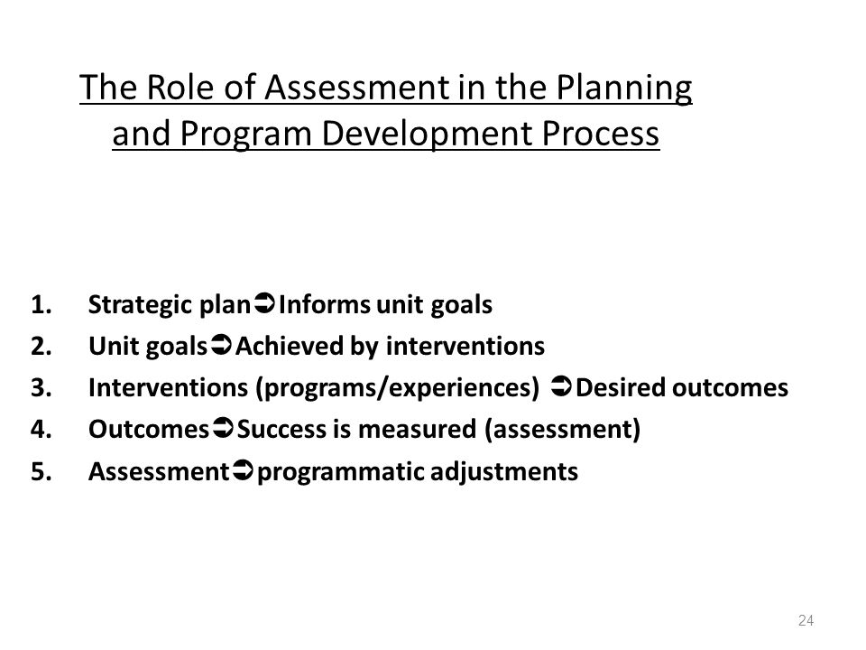 The Role of Assessment in the Planning and Program Development Process 1.Strategic plan  Informs unit goals 2.Unit goals  Achieved by interventions 3.Interventions (programs/experiences)  Desired outcomes 4.Outcomes  Success is measured (assessment) 5.Assessment  programmatic adjustments 24
